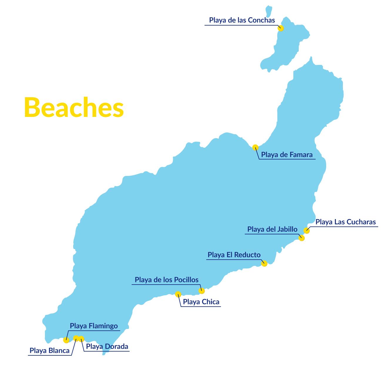 lanzarote beach guide