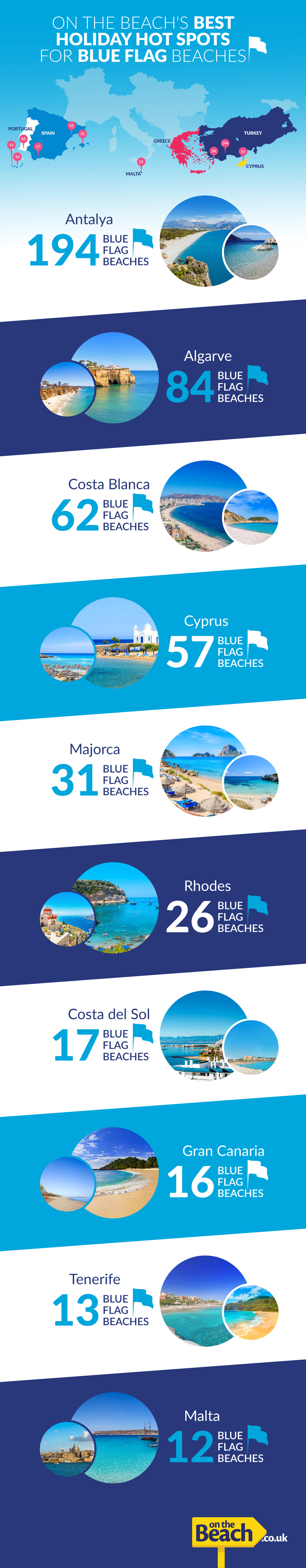 Everything you need to know about Blue Flag beaches