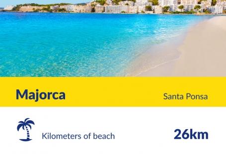 Sun & Beach Index