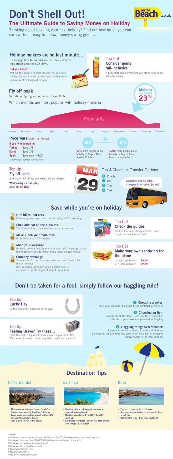 On -the -beach -infographic -moneysaving _web